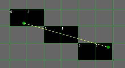 Bresenham Line Drawing Algorithm Solved Problems : Jobe makar's blog ramblings of a flash game programmer